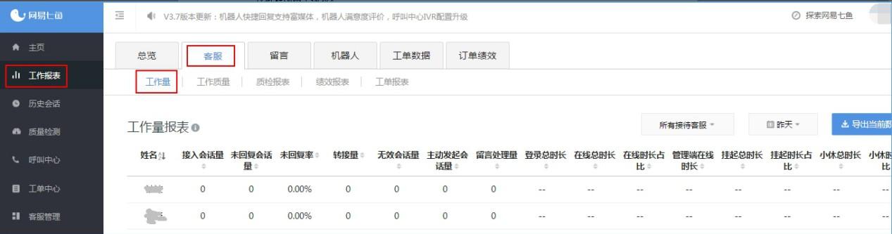 【在线】客服工作量相关数据指标